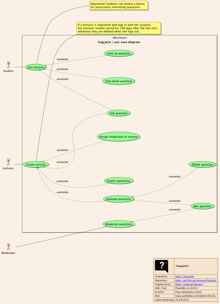 docs/diagrams/use_case_diagram_frag_jetzt.png