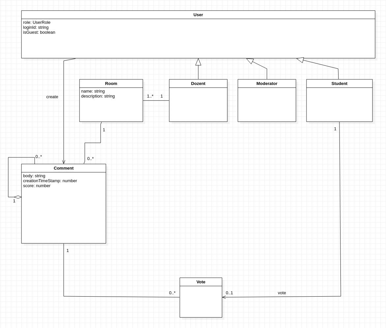 docs/diagrams/comments_domain_diagram.png