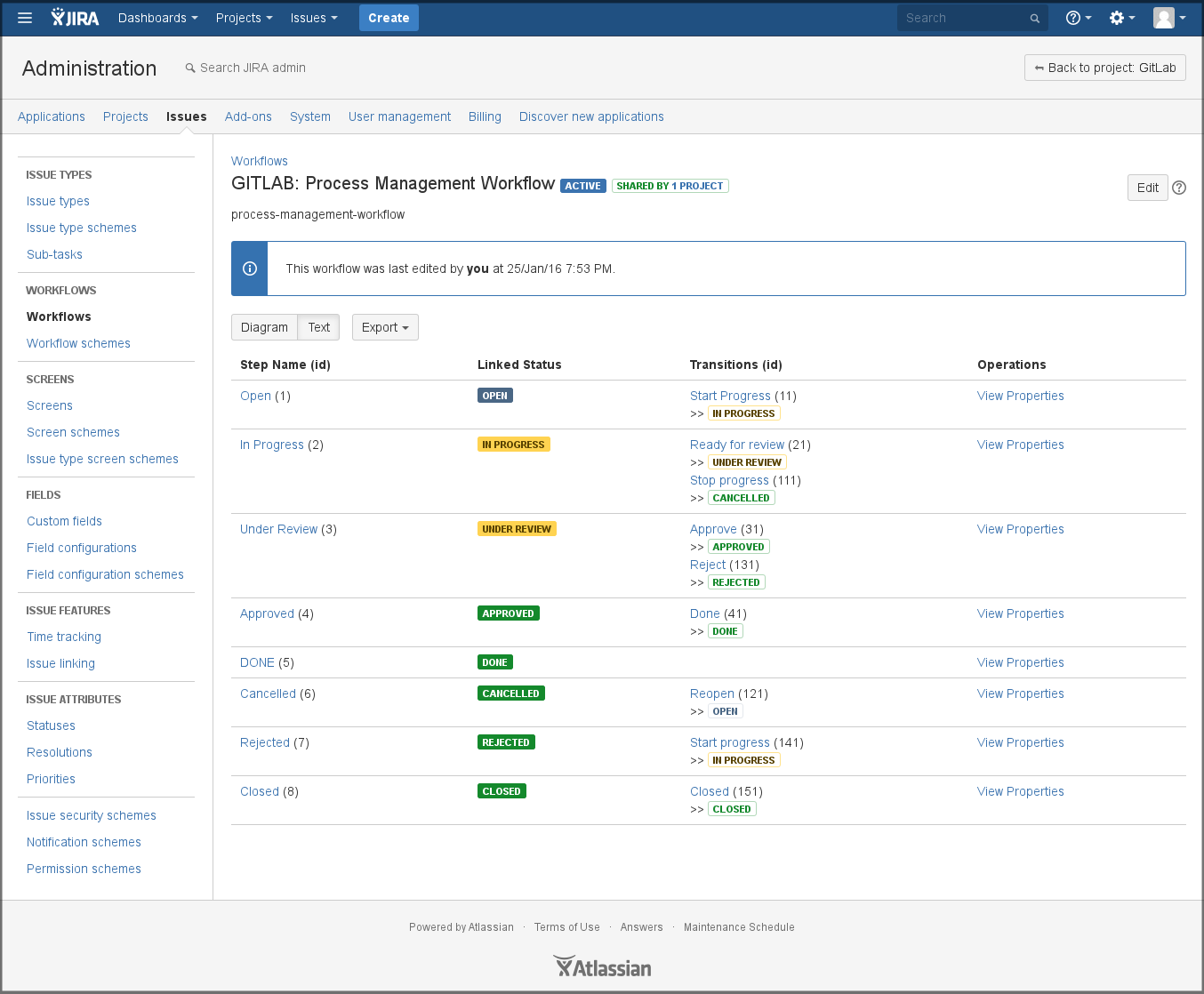 doc/project_services/img/jira_issues_workflow.png