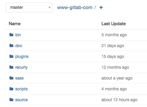 doc/gitlab-basics/basicsimages/find_file.png