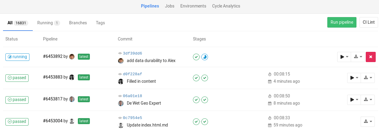 doc/ci/quick_start/img/pipelines_status.png