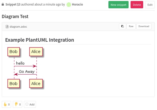 doc/administration/img/integration/plantuml-example.png