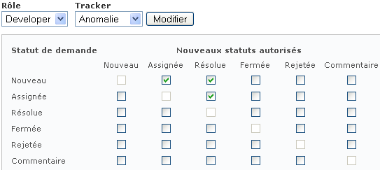 doc/docbook/fr/images/workflow.png
